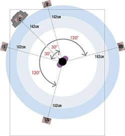 配置 サラウンド スピーカー 5.1chスピーカーの配置と調整 [ホームシアター]